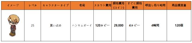 マイコンビニ: お知らせ - 5月11日(火)メンテナンス内容 「 マジシャン」コンテンツの割引販売 (17:25 修整) image 6