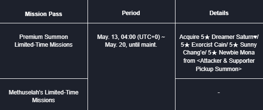 DESTINY CHILD: PAST NEWS - [NOTICE] UPDATE NOTE: May. 13, 2021 image 3