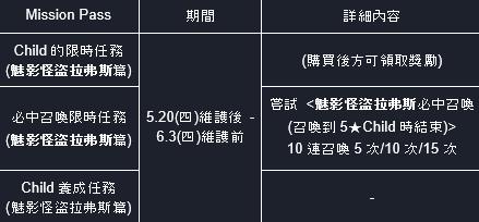 命運之子: 歷史新聞/活動 - 21/05/20 改版公告 image 35