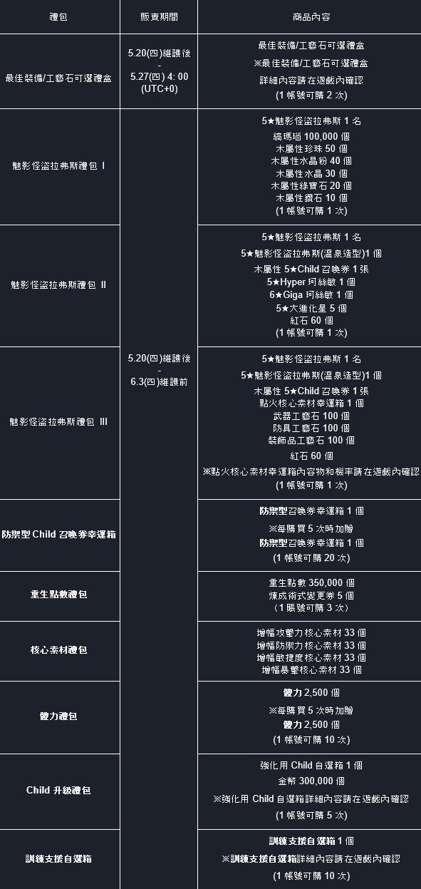 命運之子: 歷史新聞/活動 - 21/05/20 改版公告 image 39
