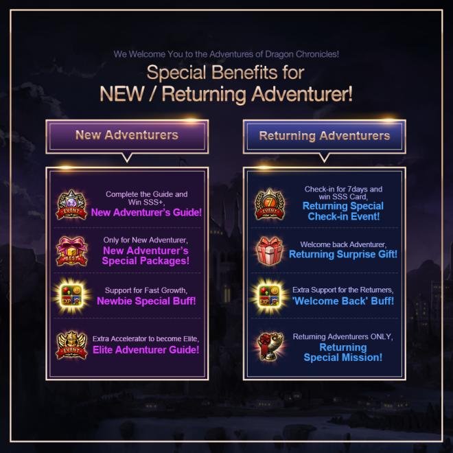 Dragon Chronicles: Notice - [Notice] Special Benefits for New/Returning Adventures! image 1