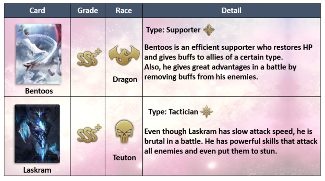 Dragon Chronicles: Notice - [Update] Patch Note 2021.05.20 image 6