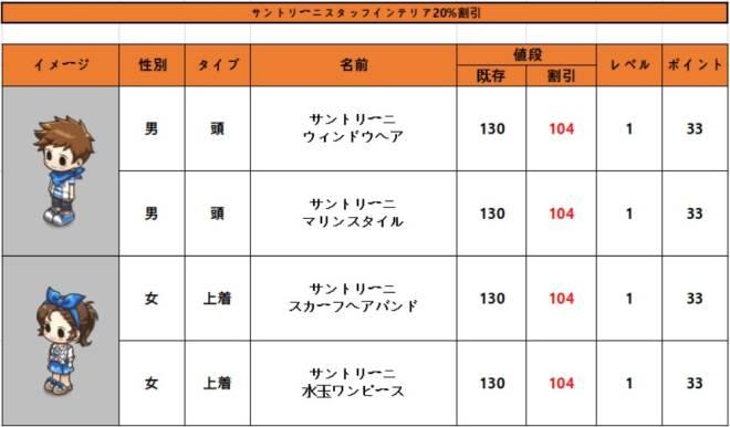 マイコンビニ: お知らせ - 5月25日(火)メンテナンス内容 「サントリーニ」限定コンテンツの割引販売 image 7