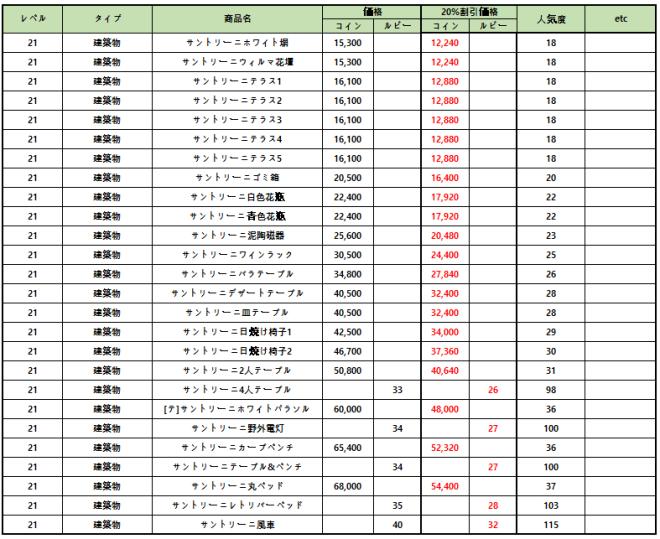 マイコンビニ: お知らせ - 5月25日(火)メンテナンス内容 「サントリーニ」限定コンテンツの割引販売 image 4