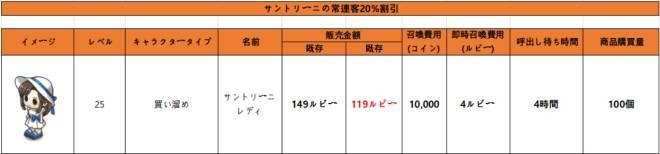 マイコンビニ: お知らせ - 5月25日(火)メンテナンス内容 「サントリーニ」限定コンテンツの割引販売 image 9