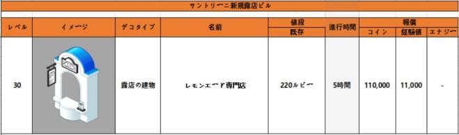 マイコンビニ: お知らせ - 5月25日(火)メンテナンス内容 「サントリーニ」限定コンテンツの割引販売 image 25