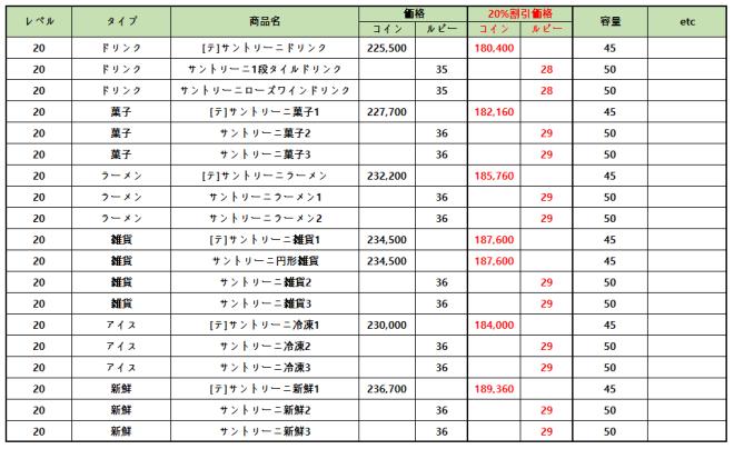 マイコンビニ: お知らせ - 5月25日(火)メンテナンス内容 「サントリーニ」限定コンテンツの割引販売 image 2