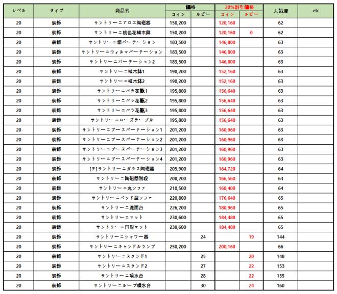 マイコンビニ: お知らせ - 5月25日(火)メンテナンス内容 「サントリーニ」限定コンテンツの割引販売 image 3