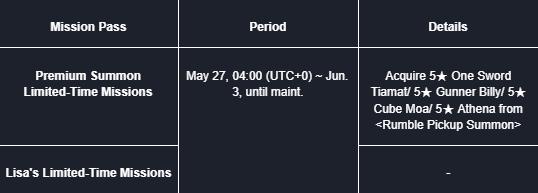 DESTINY CHILD: PAST NEWS - [NOTICE] UPDATE NOTE: Mar 27, 2021 image 5
