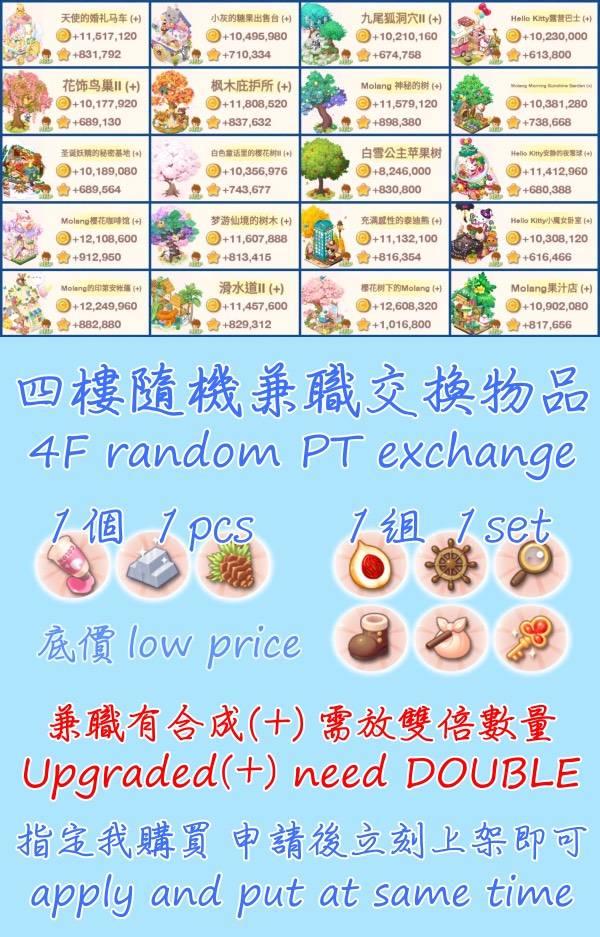 My Secret Bistro: ● Open Forum - 4F PT exchange item image 2