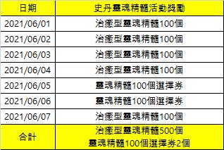 永恆冒險: 活動 - 史丹靈魂精髓活動 image 7
