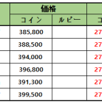 6月8日(火)メンテナンス内容 「ハワイアン」限定コンテンツの割引販売