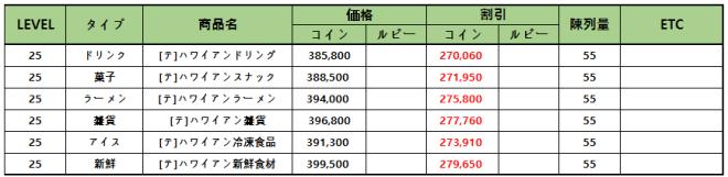 マイコンビニ: お知らせ - 6月8日(火)メンテナンス内容 「ハワイアン」限定コンテンツの割引販売 image 2