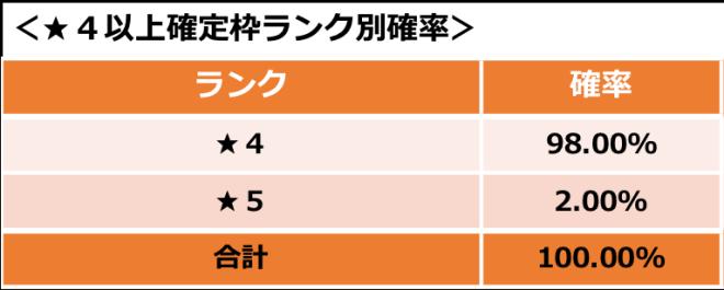 ごろごろこねこ: イベント - 【イベント】新作アクセサリー「梅雨準備」登場 image 5