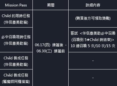 命運之子: 歷史新聞/活動 - 21/06/17 改版公告 image 48
