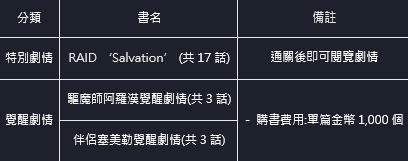 命運之子: 歷史新聞/活動 - 21/06/17 改版公告 image 15