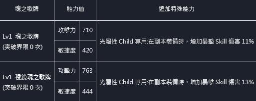 命運之子: 歷史新聞/活動 - 21/06/17 改版公告 image 44