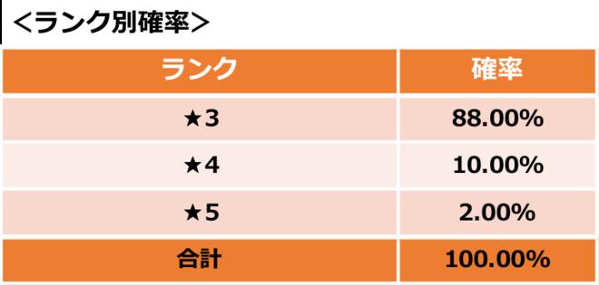 ごろごろこねこ: イベント - 【イベント】新作アクセサリー「梅雨準備」登場 image 4