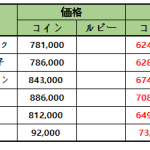 6月22日(火)メンテナンス内容 「 アクアリウム」限定コンテンツの割引販売 (誤記修正)