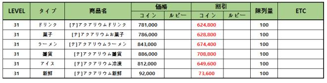 マイコンビニ: お知らせ - 6月22日(火)メンテナンス内容 「 アクアリウム」限定コンテンツの割引販売 (誤記修正) image 2