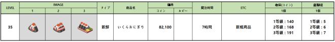 マイコンビニ: お知らせ - 6月22日(火)メンテナンス内容 「 アクアリウム」限定コンテンツの割引販売 (誤記修正) image 13