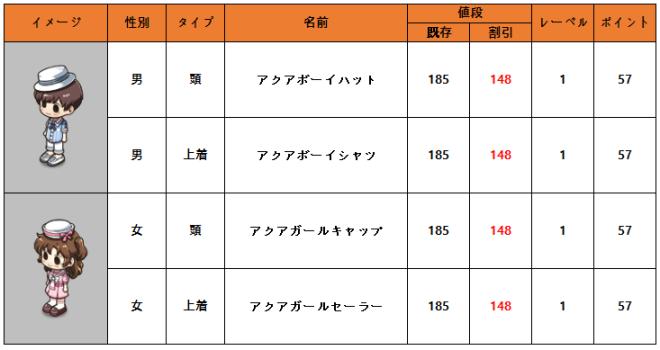 マイコンビニ: お知らせ - 6月22日(火)メンテナンス内容 「 アクアリウム」限定コンテンツの割引販売 (誤記修正) image 5