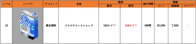 マイコンビニ: お知らせ - 6月22日(火)メンテナンス内容 「 アクアリウム」限定コンテンツの割引販売 (誤記修正) image 39