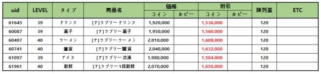 マイコンビニ: お知らせ - 7月6日(火)メンテナンス内容「ラブリーヴィラ」限定コンテンツの割引販売 image 2