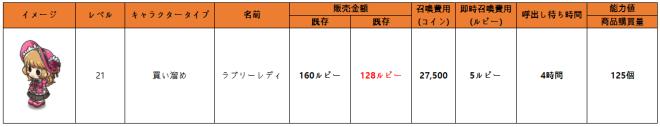 マイコンビニ: お知らせ - 7月6日(火)メンテナンス内容「ラブリーヴィラ」限定コンテンツの割引販売 image 8