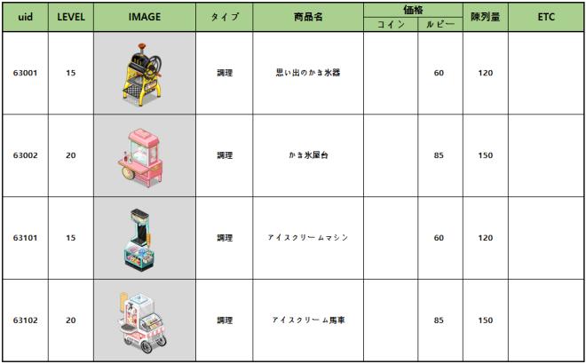 マイコンビニ: お知らせ - 7月6日(火)メンテナンス内容「ラブリーヴィラ」限定コンテンツの割引販売 image 12