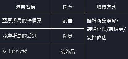命運之子: 歷史新聞/活動 - 21/07/15 改版公告 image 60