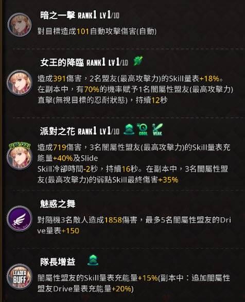 命運之子: 歷史新聞/活動 - 21/07/15 改版公告 image 21