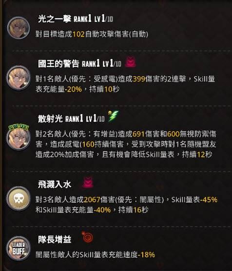 命運之子: 歷史新聞/活動 - 21/07/15 改版公告 image 31