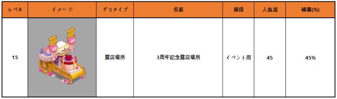 マイコンビニ: お知らせ - 7月20日(火)メンテナンス内容 「3周年」記念及び「花火」限定コンテンツの覆刻販売 image 2
