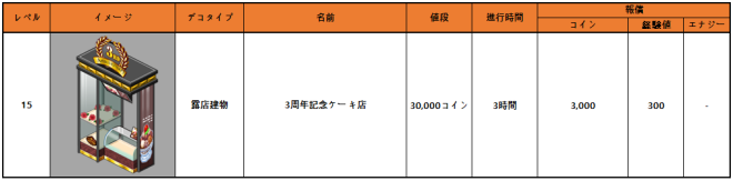 マイコンビニ: お知らせ - 7月20日(火)メンテナンス内容 「3周年」記念及び「花火」限定コンテンツの覆刻販売 image 4