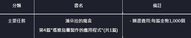 命運之子: 歷史新聞/活動 - 21/07/22 改版公告 image 3