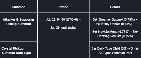 DESTINY CHILD: DC NEWS - [NOTICE] UPDATE NOTE: Jul. 22, 2021 image 7