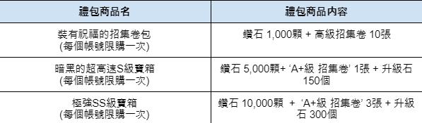 热练战士 正式官网: ◆ 活动 -  GO GO成长吧! 达克推荐的期间限定活动商品  image 5