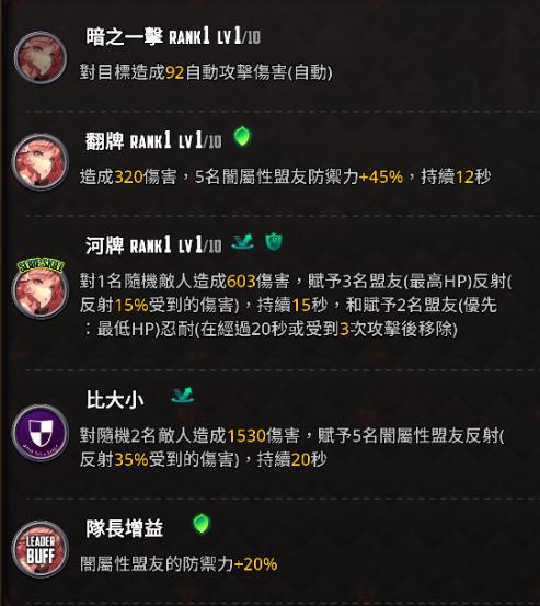 命運之子: 歷史新聞/活動 - 21/07/29 改版公告 image 35