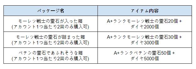 モーレツ戦士  公式コミュニティー  : ◆ イベント - 期間限定!特別霊石パック!  image 9