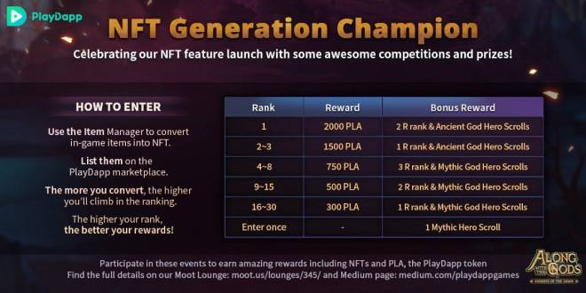Along with the Gods: Knights of the Dawn: Tips and Guides - NFT Generation Event Guide image 1