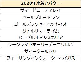 グランドチェイス -次元の追跡者-: お知らせ - 2021年8月17日 アップデート情報  image 29
