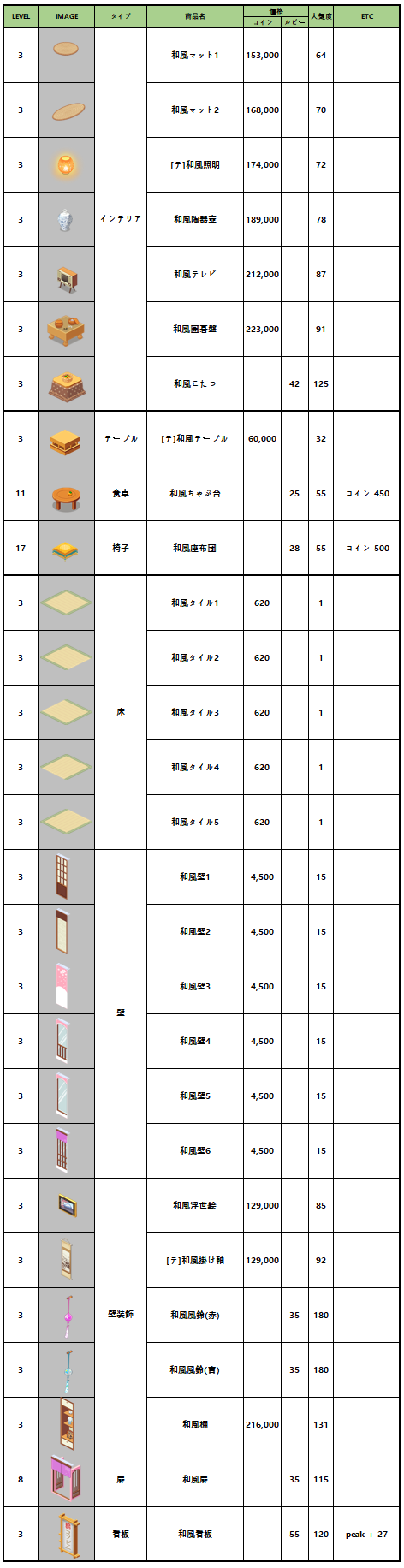 マイコンビニ: お知らせ - 8月24日(火)メンテナンス内容「和風」コンテンツの復刻販売 image 12