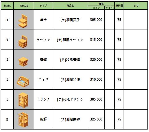 マイコンビニ: お知らせ - 8月24日(火)メンテナンス内容「和風」コンテンツの復刻販売 image 5