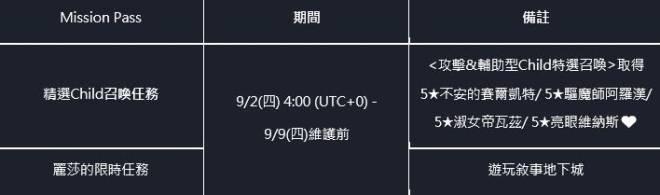 命運之子: 歷史新聞/活動 - 21/09/02 改版公告 image 5