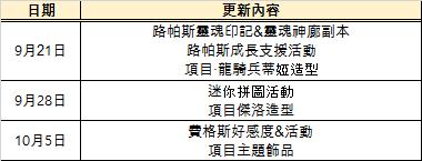 永恆冒險: 公告 - 計畫到10月5日的更新預告 image 3