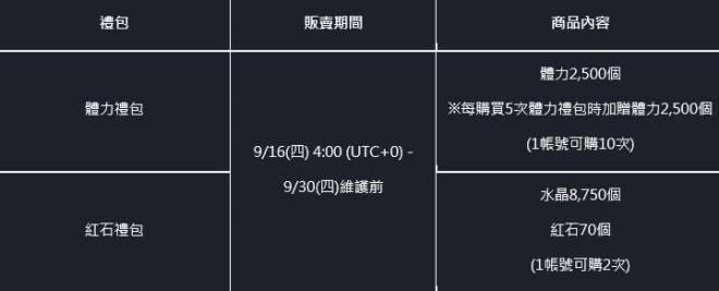 命運之子: 歷史新聞/活動 - 21/09/16 改版公告 image 23