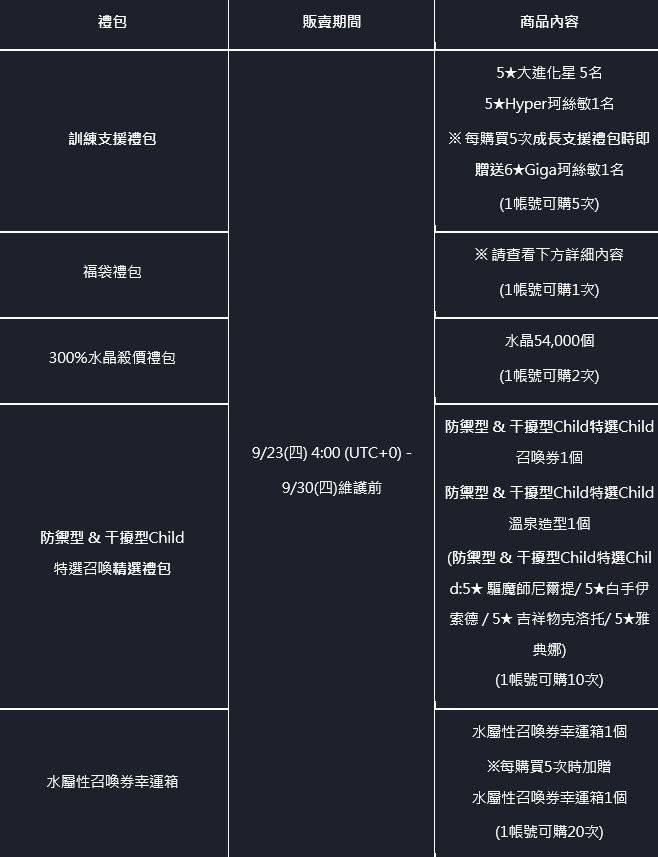 命運之子: 歷史新聞/活動 - 21/09/23 改版公告 image 7