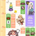 📅 麗莎的活動月曆:10月號